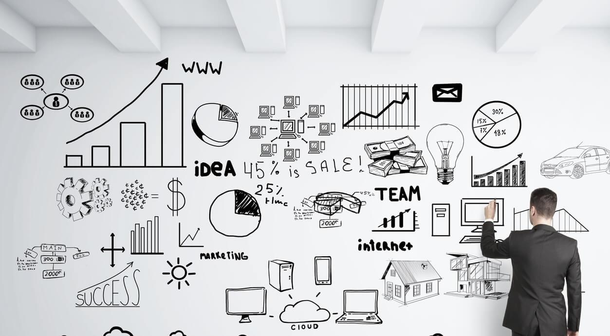 Business, Strategic, Long Term Planning